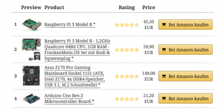 AAWP - Amazon Affiliate WordPress Plugin - Features - Bestseller Table